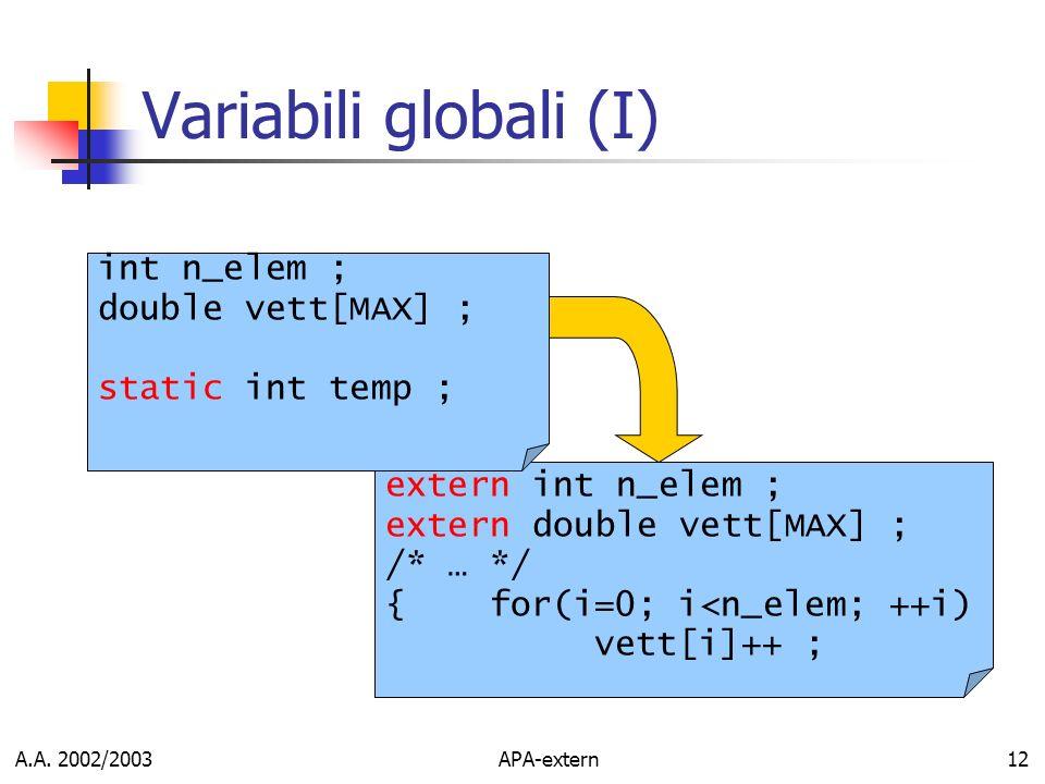 Variabili globali (I) int n_elem ; double vett[MAX] ;